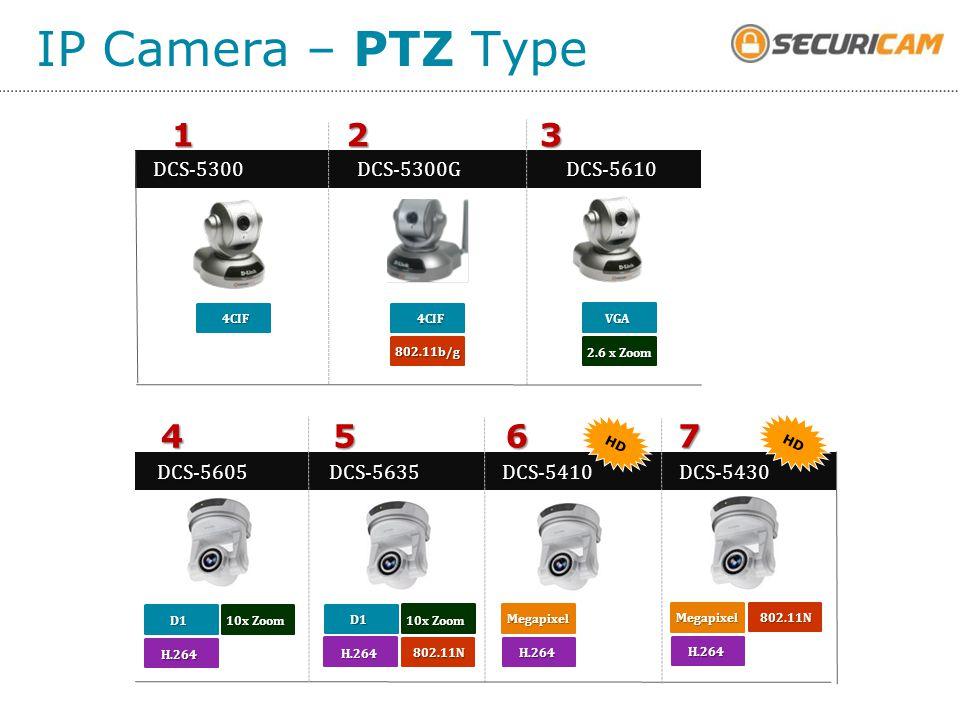 VGA D1 H.264 10x Zoom 4CIF Megapixel 802.11b/g H.264 H.264 IP Camera – PTZ Type DCS-5300321DCS-5610DCS-5300G 4CIF 2.6 x Zoom 10x Zoom 802.11N D1 H.264