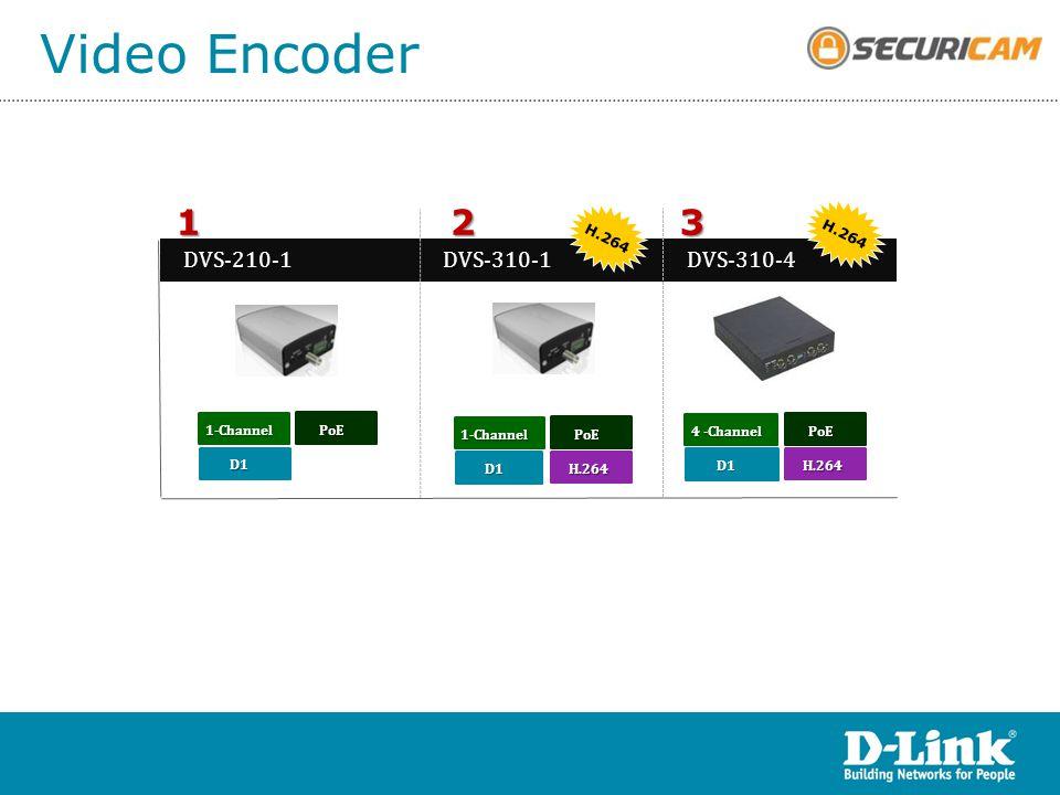 H.264 PoE D1 1-Channel Video Encoder 1-Channel D1 PoE H.264 4 -Channel D1 PoE DVS-210-1321DVS-310-4DVS-310-1 H.264