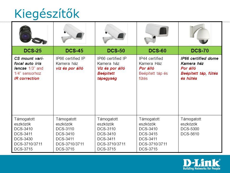 "Kiegészítők DCS-25DCS-45DCS-50DCS-60DCS-70 CS mount vari- focal auto iris lencse 1/3"" and 1/4"" sensorhoz IR correction IP66 certified IP Kamera ház vi"
