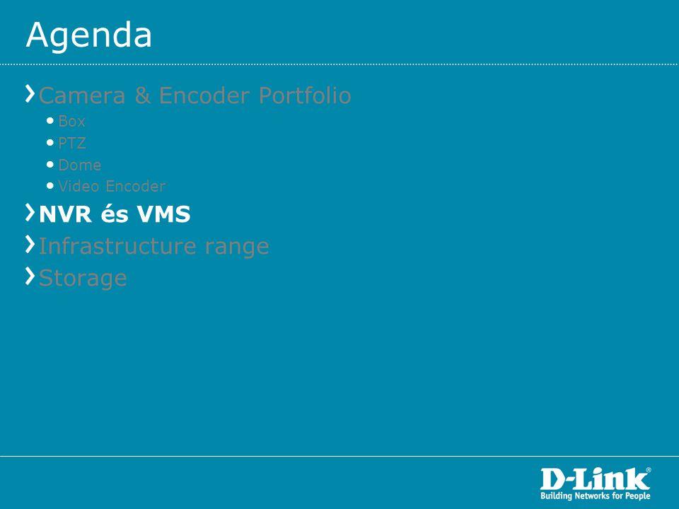 Agenda Camera & Encoder Portfolio • Box • PTZ • Dome • Video Encoder NVR és VMS Infrastructure range Storage