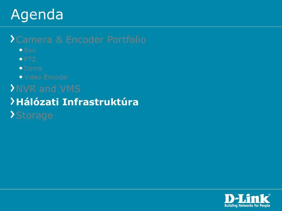 Agenda Camera & Encoder Portfolio • Box • PTZ • Dome • Video Encoder NVR and VMS Hálózati Infrastruktúra Storage