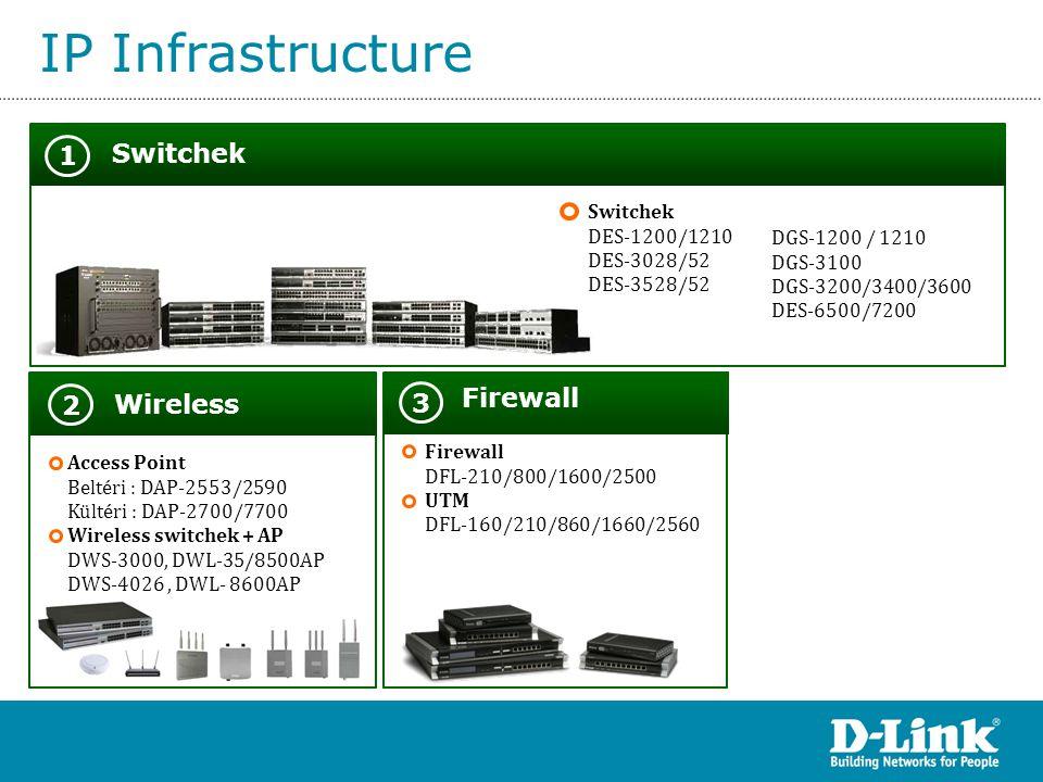 IP Infrastructure Switchek 1 DES-1200/1210 DES-3028/52 DES-3528/52 DGS-1200 / 1210 DGS-3100 DGS-3200/3400/3600 DES-6500/7200 Wireless 2 Firewall 3 DFL
