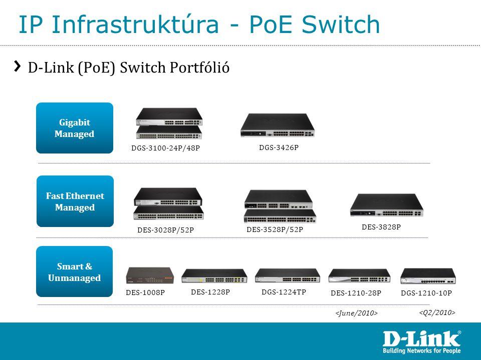 IP Infrastruktúra - PoE Switch D-Link (PoE) Switch Portfólió Gigabit Managed DGS-3100-24P/48P DGS-3426P Smart & Unmanaged DES-1228P DGS-1210-10P DES-1
