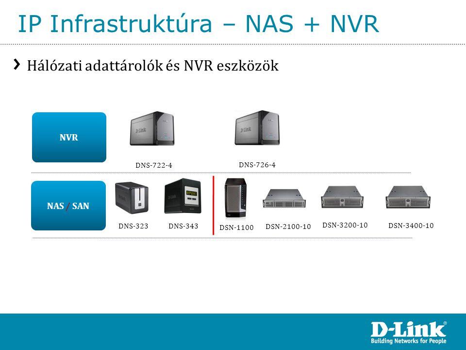 IP Infrastruktúra – NAS + NVR Hálózati adattárolók és NVR eszközök NAS / SAN DNS-343 DSN-3200-10 DNS-323 DSN-2100-10 DSN-1100 NVR DNS-722-4 DNS-726-4