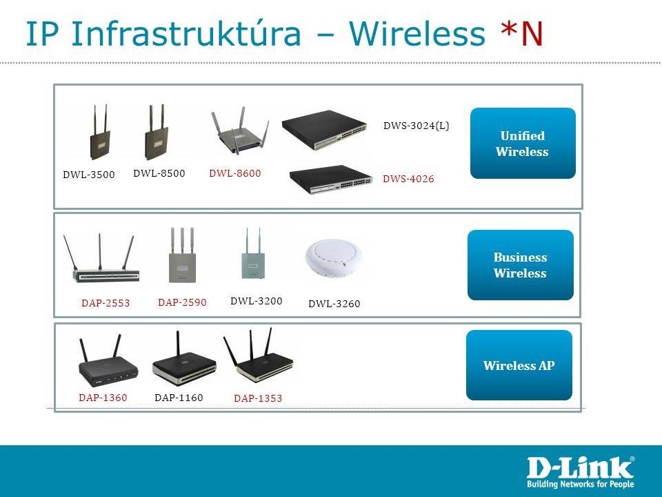IP Infrastruktúra – Wireless *N Wireless AP DAP-1160 DAP-2590 DAP-1360 DAP-2553 DAP-1353 DWL-3200 DWL-3500 DWL-8500DWL-8600 DWS-3024(L) DWS-4026 Busin