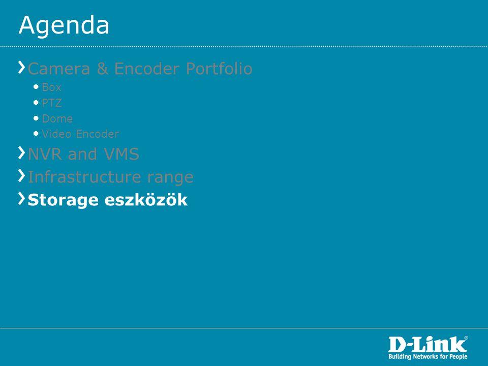 Agenda Camera & Encoder Portfolio • Box • PTZ • Dome • Video Encoder NVR and VMS Infrastructure range Storage eszközök