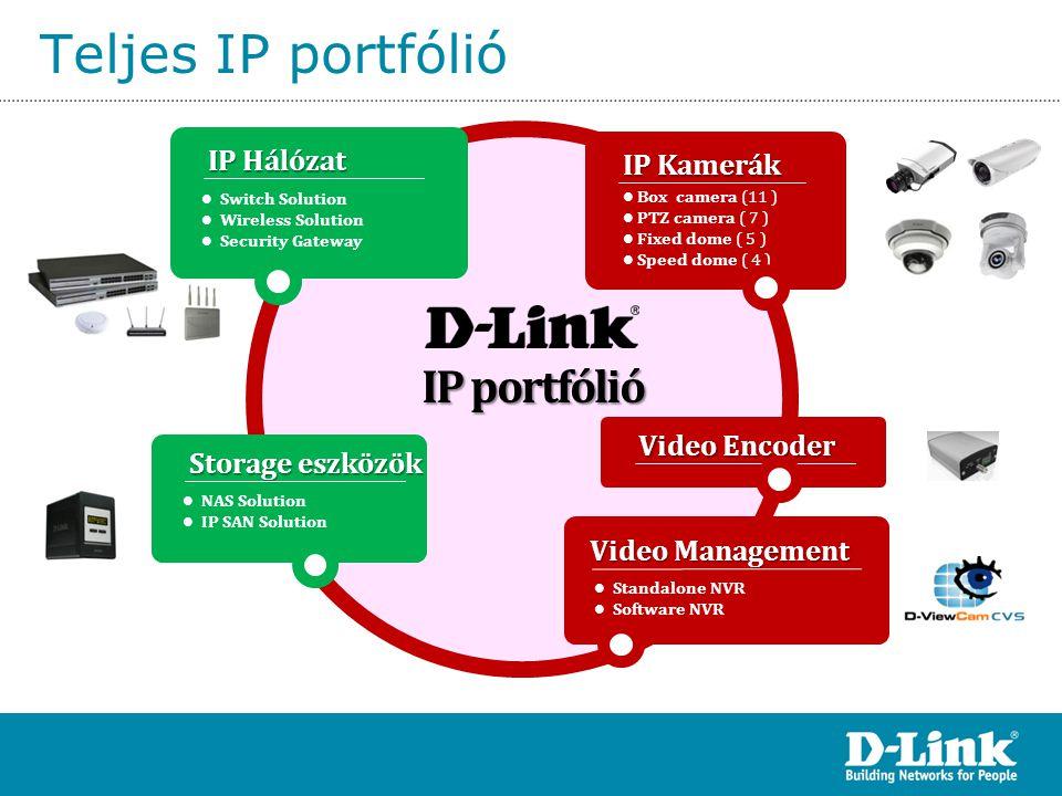 Miért jó az IP rendszer .