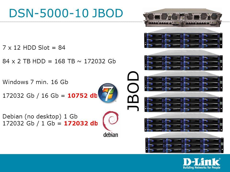DSN-5000-10 JBOD JBOD 7 x 12 HDD Slot = 84 84 x 2 TB HDD = 168 TB ~ 172032 Gb Windows 7 min. 16 Gb 172032 Gb / 16 Gb = 10752 db Debian (no desktop) 1