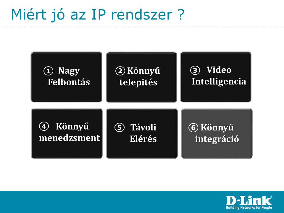 Miért jó az IP rendszer ? Könnyű Könnyűtelepités NagyFelbontás Video Intelligencia Könnyű Könnyűmenedzsment TávoliElérés 2 1 3 4 5 Könnyűintegráció 6