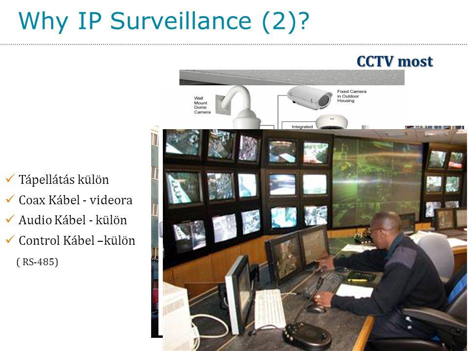 CCTV most Overview  Tápellátás külön  Coax Kábel - videora  Audio Kábel - külön  Control Kábel –külön ( RS-485) Why IP Surveillance (2)?