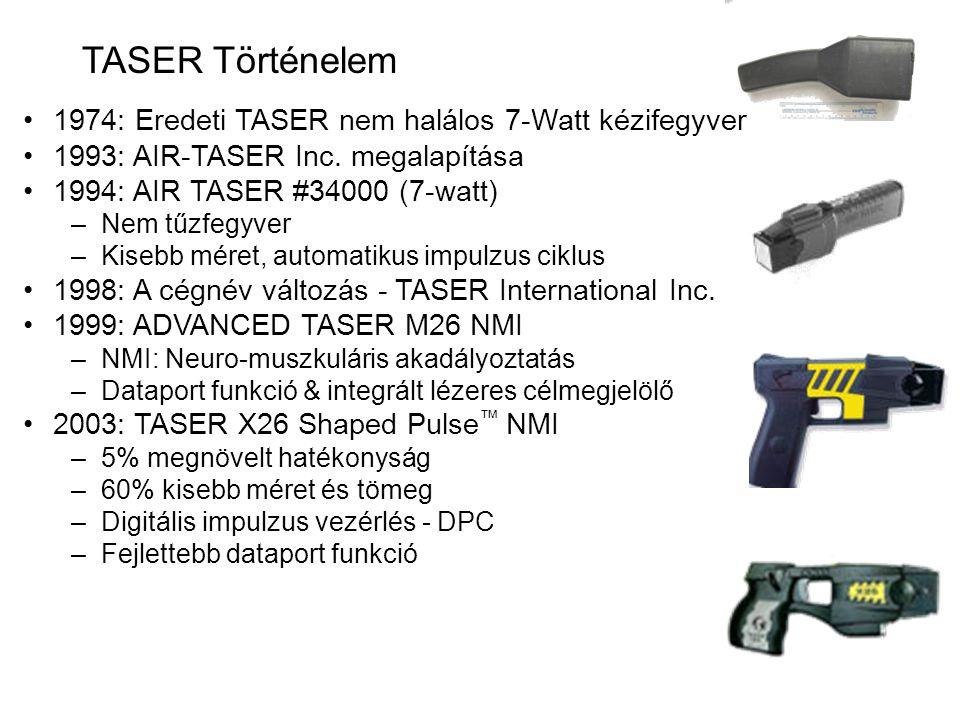 •2009: TASER Shockwave Normál X26 kazettákkal működő területzáró rendszer.