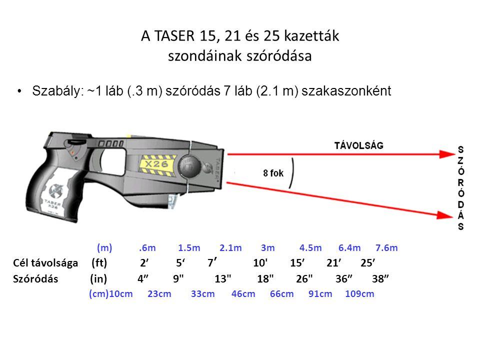 AFID • Minden kazetta 20-30 darab, a kazetta gyári számát tartalmazó azonosító címkét Tags (AFID - Anti-Felon Identification) tartalmaz.