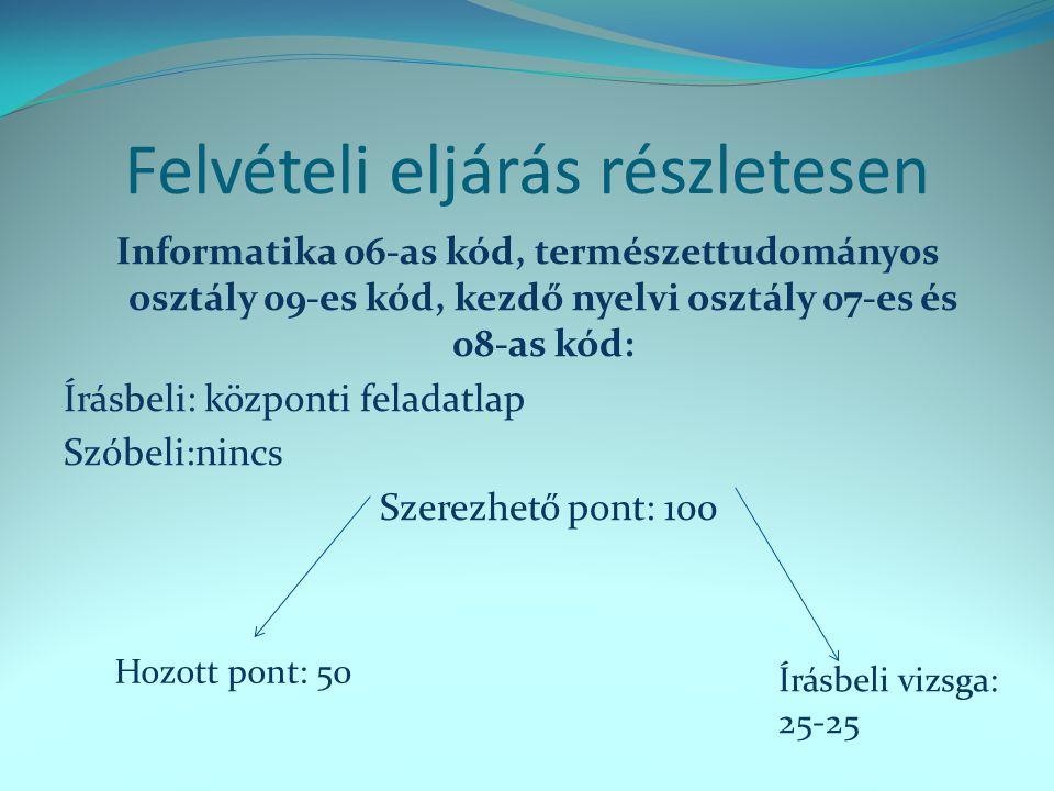 Felvételi eljárás részletesen Informatika 06-as kód, természettudományos osztály 09-es kód, kezdő nyelvi osztály 07-es és 08-as kód: Írásbeli: központ