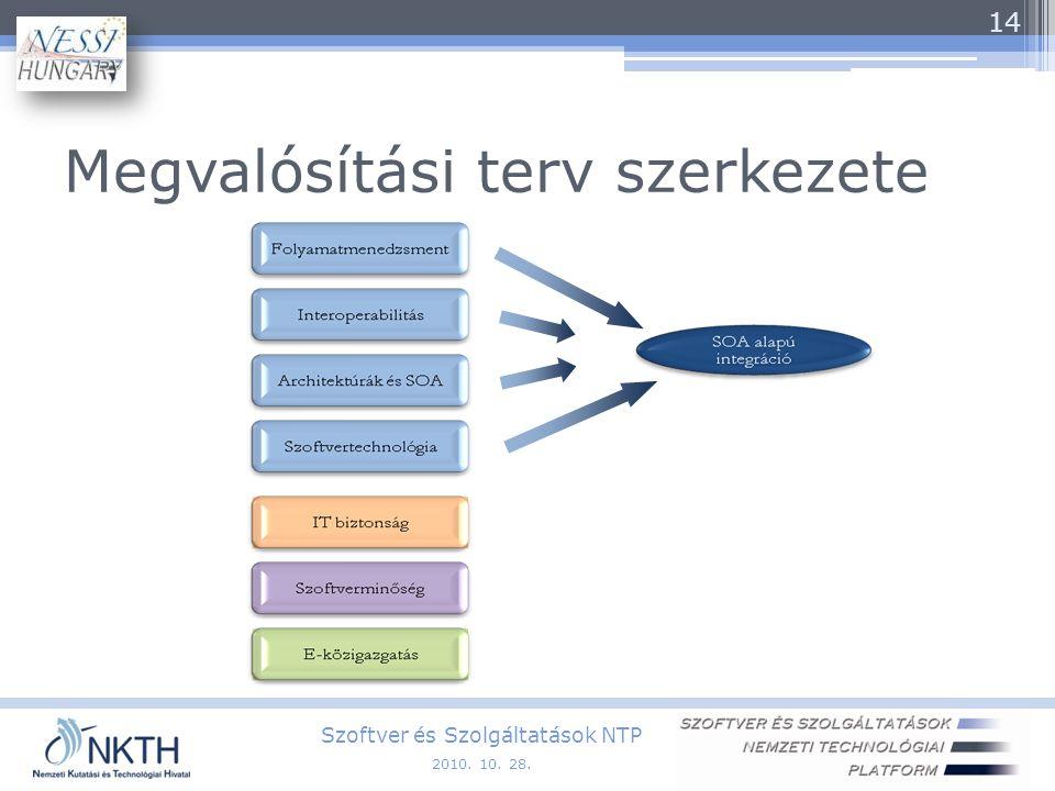 Megvalósítási terv szerkezete 2010. 10. 28. Szoftver és Szolgáltatások NTP 14