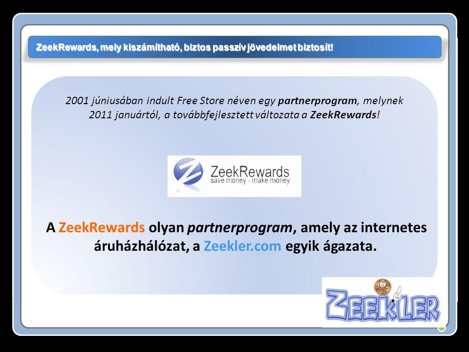 II.Miért jó a partnerprogramban részt venni. I. Mi a ZeekRewards feladata.