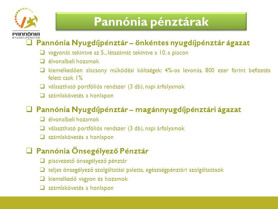  Pannónia Nyugdíjpénztár – önkéntes nyugdíjpénztár ágazat  vagyonát tekintve az 5., létszámát tekintve a 10. a piacon  élvonalbeli hozamok  kiemel