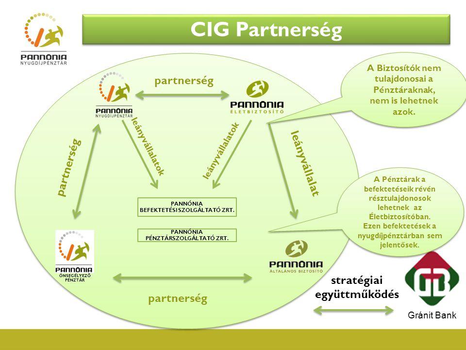 partnerség ÖNSEGÉLYEZŐ PÉNZTÁR partnerség leányvállalatok PANNÓNIA BEFEKTETÉSI SZOLGÁLTATÓ ZRT. PANNÓNIA PÉNZTÁRSZOLGÁLTATÓ ZRT. leányvállalat stratég