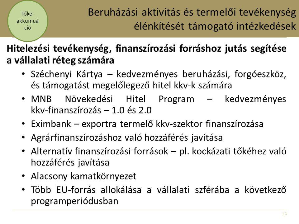 13 Beruházási aktivitás és termelői tevékenység élénkítését támogató intézkedések Hitelezési tevékenység, finanszírozási forráshoz jutás segítése a vállalati réteg számára • Széchenyi Kártya – kedvezményes beruházási, forgóeszköz, és támogatást megelőlegező hitel kkv-k számára • MNB Növekedési Hitel Program – kedvezményes kkv- finanszírozás – 1.0 és 2.0 • Eximbank – exportra termelő kkv-szektor finanszírozása • Agrárfinanszírozáshoz való hozzáférés javítása • Alternatív finanszírozási források – pl.