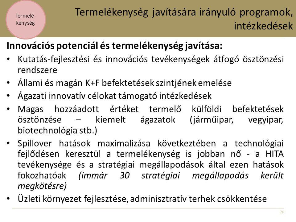 20 Termelékenység javítására irányuló programok, intézkedések Innovációs potenciál és termelékenység javítása: • Kutatás-fejlesztési és innovációs tevékenységek átfogó ösztönzési rendszere • Állami és magán K+F befektetések szintjének emelése • Ágazati innovatív célokat támogató intézkedések • Magas hozzáadott értéket termelő külföldi befektetések ösztönzése – kiemelt ágazatok (járműipar, vegyipar, biotechnológia stb.) • Spillover hatások maximalizása következtében a technológiai fejlődésen keresztül a termelékenység is jobban nő - a HITA tevékenysége és a stratégiai megállapodások által ezen hatások fokozhatóak (immár 30 stratégiai megállapodás került megkötésre) • Üzleti környezet fejlesztése, adminisztratív terhek csökkentése Termelé- kenység