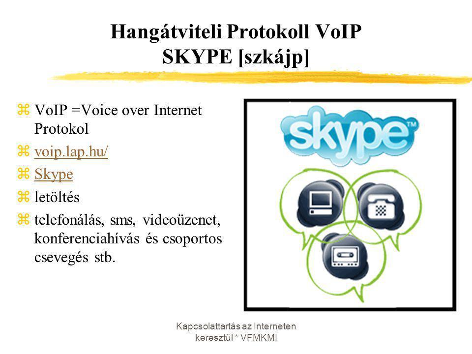 Kapcsolattartás az Interneten keresztül * VFMKMI Hangátviteli Protokoll VoIP SKYPE [szkájp] zVoIP =Voice over Internet Protokol zvoip.lap.hu/voip.lap.