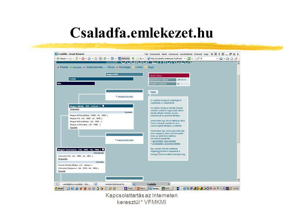 Kapcsolattartás az Interneten keresztül * VFMKMI Csaladfa.emlekezet.hu