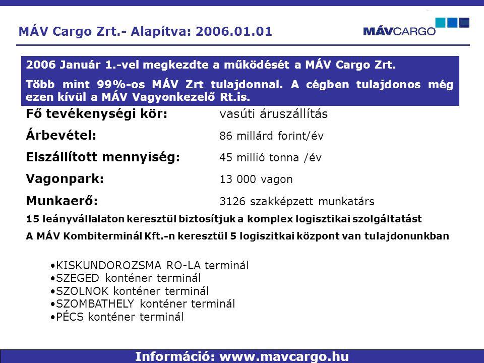 MÁV Cargo Zrt.- Alapítva: 2006.01.01 2006 Január 1.-vel megkezdte a működését a MÁV Cargo Zrt. Több mint 99%-os MÁV Zrt tulajdonnal. A cégben tulajdon