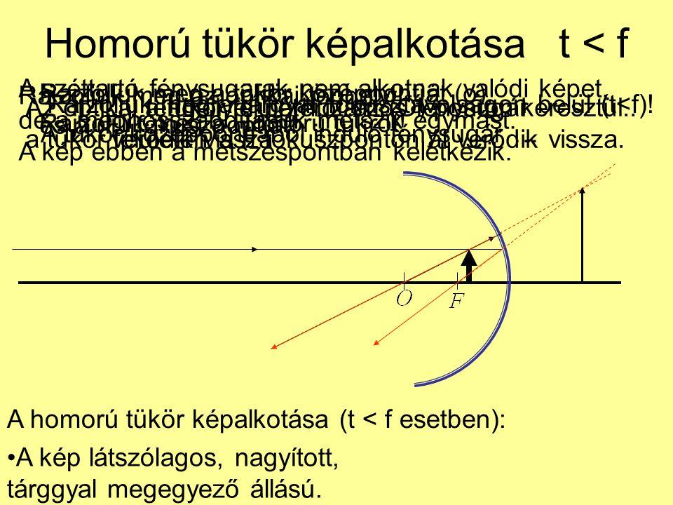 Homorú tükör képalkotása t < f Rajzoljuk meg az optikai tengelyt! Rajzoljuk meg a Homorú tükröt! Rajzoljuk meg a tükör középpontját (o), és a (F) fóku