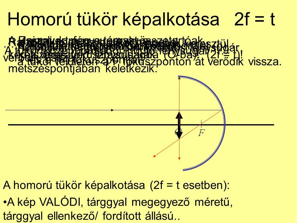 Homorú tükör képalkotása 2f = t Rajzoljuk meg az optikai tengelyt! Rajzoljuk meg a Homorú tükröt! Rajzoljuk meg a tükör középpontját (o), és a (F) fók