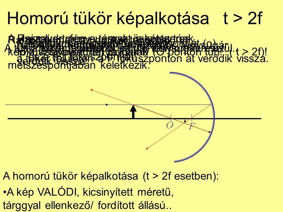 Homorú tükör képalkotása t > 2f Rajzoljuk meg az optikai tengelyt! Rajzoljuk meg a Homorú tükröt! Rajzoljuk meg a tükör középpontját (o), és a (F) fók