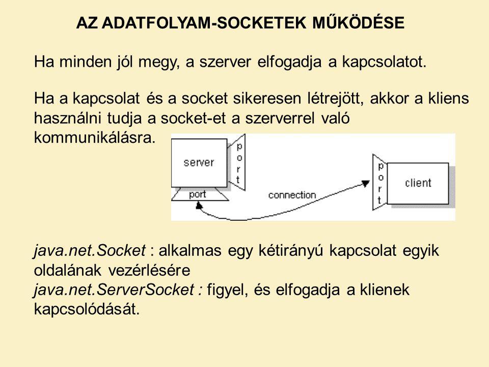 Ha minden jól megy, a szerver elfogadja a kapcsolatot. Ha a kapcsolat és a socket sikeresen létrejött, akkor a kliens használni tudja a socket-et a sz