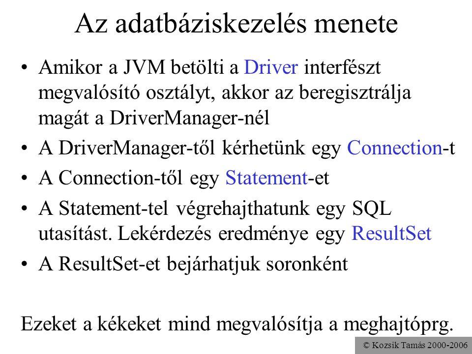 © Kozsik Tamás 2000-2006 Az adatbáziskezelés menete •Amikor a JVM betölti a Driver interfészt megvalósító osztályt, akkor az beregisztrálja magát a DriverManager-nél •A DriverManager-től kérhetünk egy Connection-t •A Connection-től egy Statement-et •A Statement-tel végrehajthatunk egy SQL utasítást.