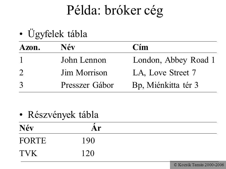 © Kozsik Tamás 2000-2006 Adatmanipuláció: SQL •Structured Query Language, IBM •Elterjedt, burjánzó, de szabványosították (ISO-ANSI, 1988) •A JDBC az ANSI SQL-2 szabványt követi •Lekérdezések, adatfelvitel, törlés, módosítás adatbázis-adminisztráció