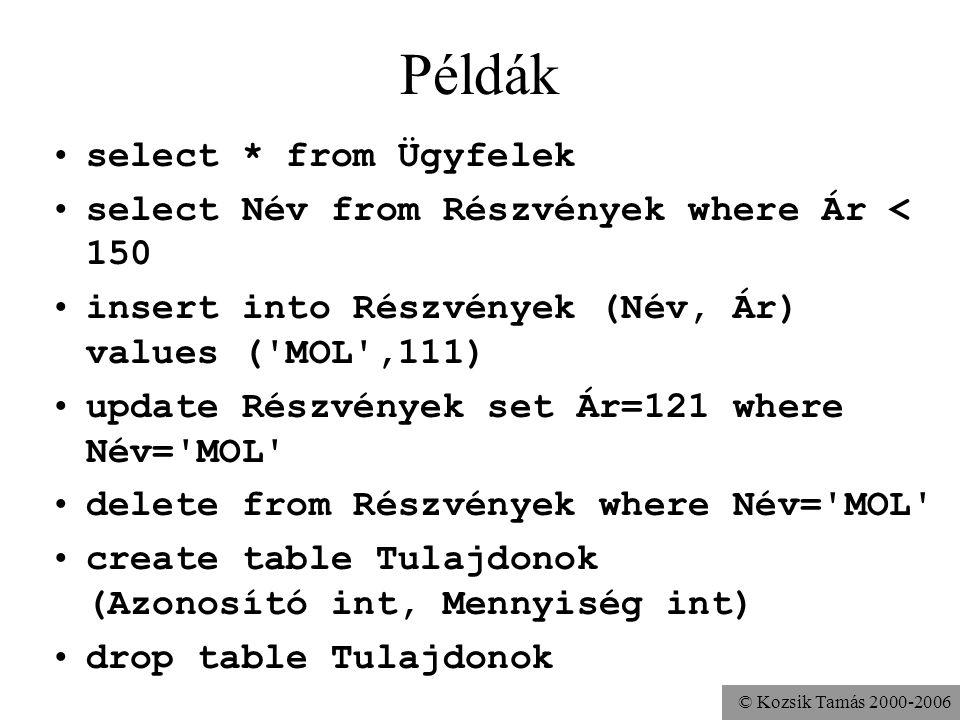 © Kozsik Tamás 2000-2006 Példák •select * from Ügyfelek •select Név from Részvények where Ár < 150 •insert into Részvények (Név, Ár) values ( MOL ,111) •update Részvények set Ár=121 where Név= MOL •delete from Részvények where Név= MOL •create table Tulajdonok (Azonosító int, Mennyiség int) •drop table Tulajdonok