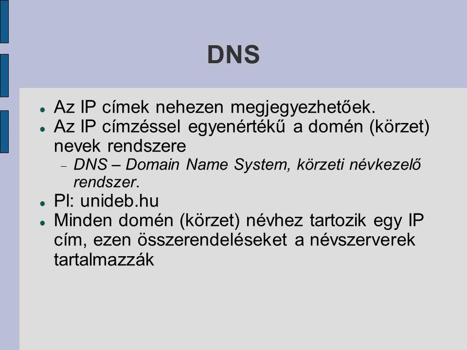 DNS  Az IP címek nehezen megjegyezhetőek.  Az IP címzéssel egyenértékű a domén (körzet) nevek rendszere  DNS – Domain Name System, körzeti névkezel