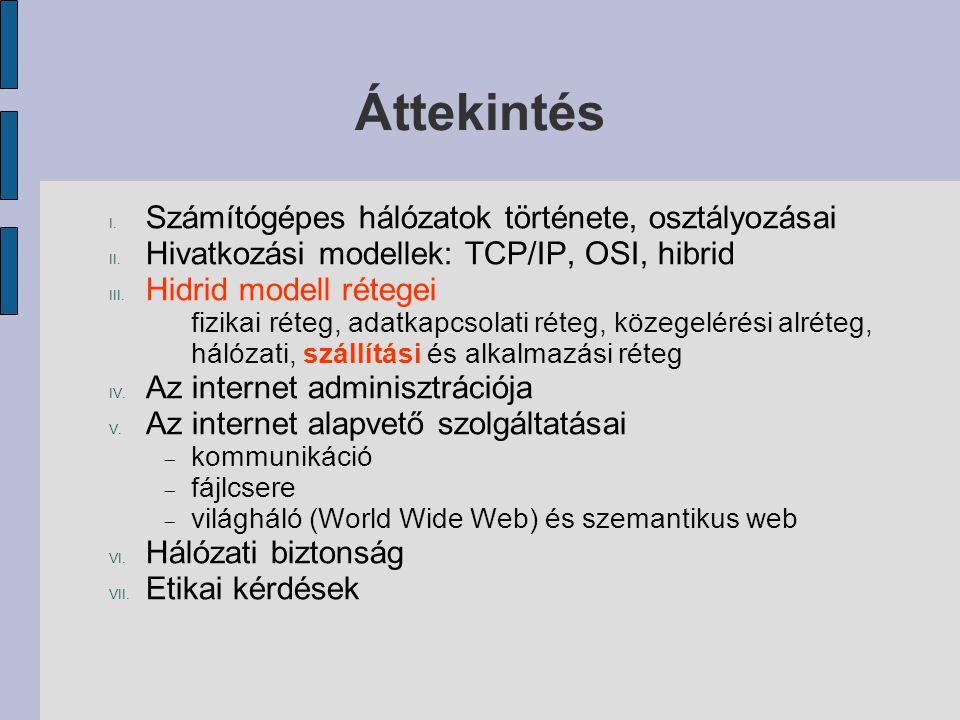 Áttekintés I. Számítógépes hálózatok története, osztályozásai II. Hivatkozási modellek: TCP/IP, OSI, hibrid III. Hidrid modell rétegei fizikai réteg,