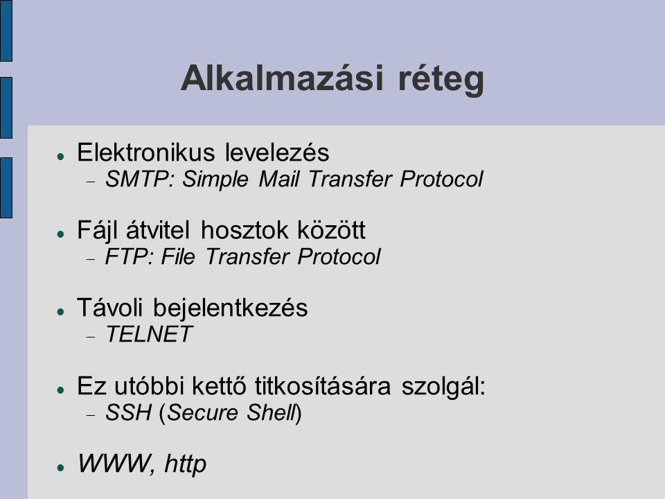 Alkalmazási réteg  Elektronikus levelezés  SMTP: Simple Mail Transfer Protocol  Fájl átvitel hosztok között  FTP: File Transfer Protocol  Távoli bejelentkezés  TELNET  Ez utóbbi kettő titkosítására szolgál:  SSH (Secure Shell)  WWW, http