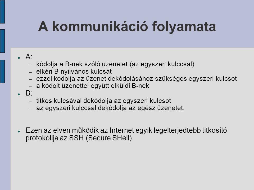 A kommunikáció folyamata  A:  kódolja a B-nek szóló üzenetet (az egyszeri kulccsal)  elkéri B nyilvános kulcsát  ezzel kódolja az üzenet dekódolás