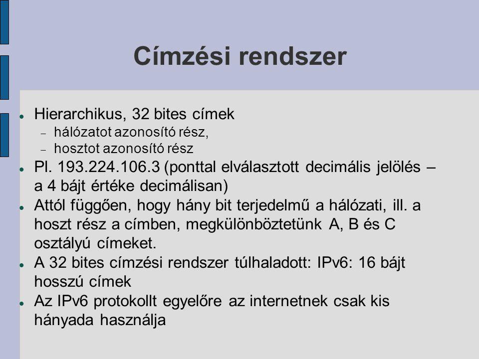 Címzési rendszer  Hierarchikus, 32 bites címek  hálózatot azonosító rész,  hosztot azonosító rész  Pl. 193.224.106.3 (ponttal elválasztott decimál