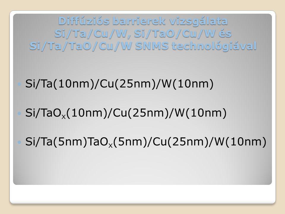 Diffúziós barrierek vizsgálata Si/Ta/Cu/W, Si/TaO/Cu/W és Si/Ta/TaO/Cu/W SNMS technológiával  Si/Ta(10nm)/Cu(25nm)/W(10nm)  Si/TaO x (10nm)/Cu(25nm)