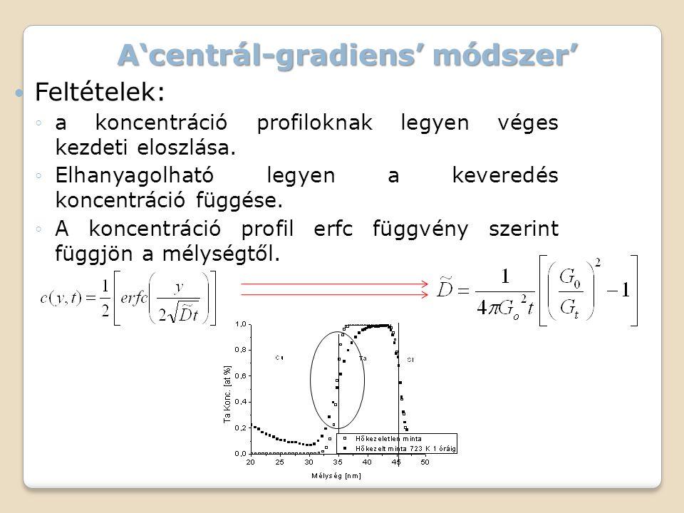  Feltételek: ◦a koncentráció profiloknak legyen véges kezdeti eloszlása. ◦Elhanyagolható legyen a keveredés koncentráció függése. ◦A koncentráció pro