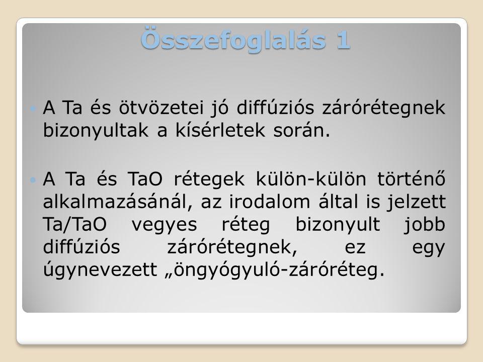 Összefoglalás 1  A Ta és ötvözetei jó diffúziós zárórétegnek bizonyultak a kísérletek során.  A Ta és TaO rétegek külön-külön történő alkalmazásánál