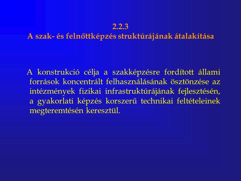 2.2.3 A szak- és felnőttképzés struktúrájának átalakítása A konstrukció célja a szakképzésre fordított állami források koncentrált felhasználásának ös