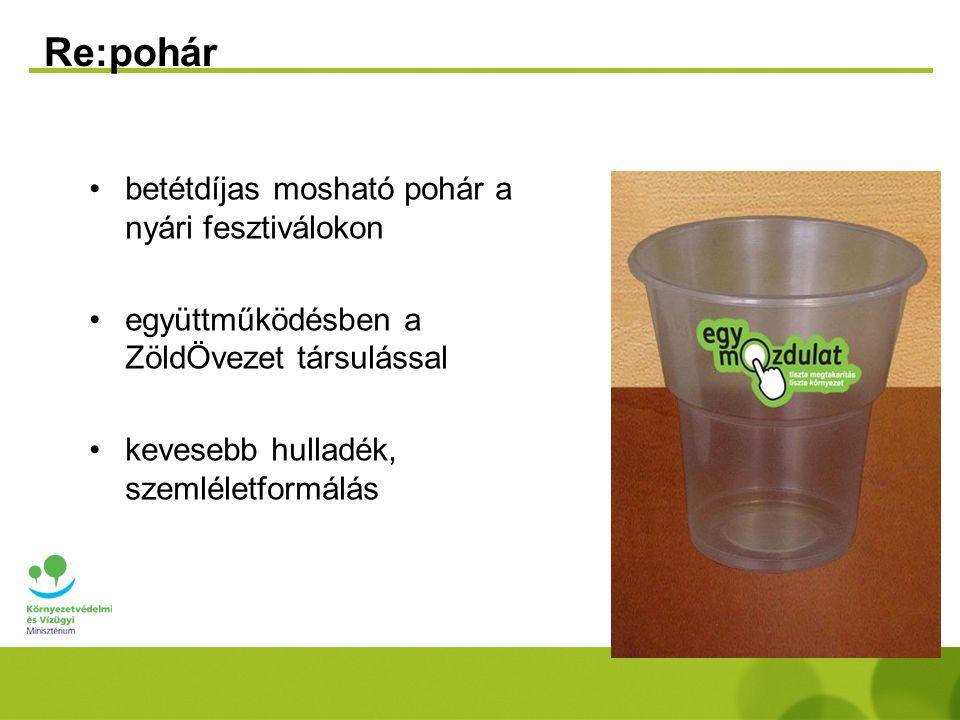 Nyereményjáték - szerencsekerék Fő témakörök: •hulladék •közlekedés •vízhasználat •fűtés •világítás