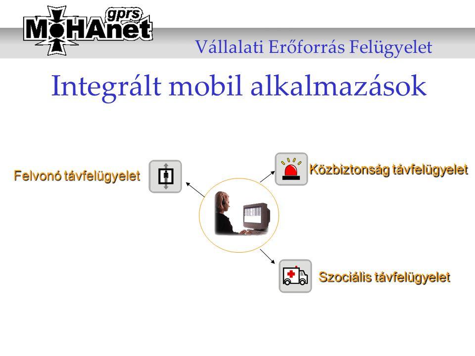 Szociális távfelügyelet Felvonó távfelügyelet Közbiztonság távfelügyelet Integrált mobil alkalmazások Vállalati Erőforrás Felügyelet