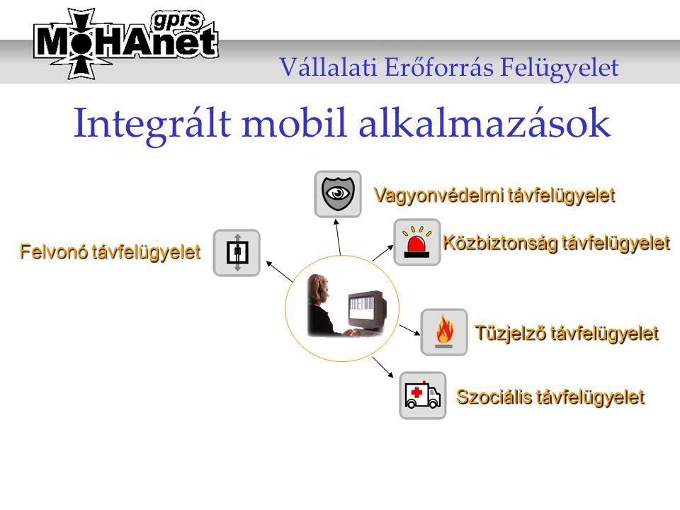 Szociális távfelügyelet Felvonó távfelügyelet Közbiztonság távfelügyelet Vagyonvédelmi távfelügyelet Tűzjelző távfelügyelet Integrált mobil alkalmazás