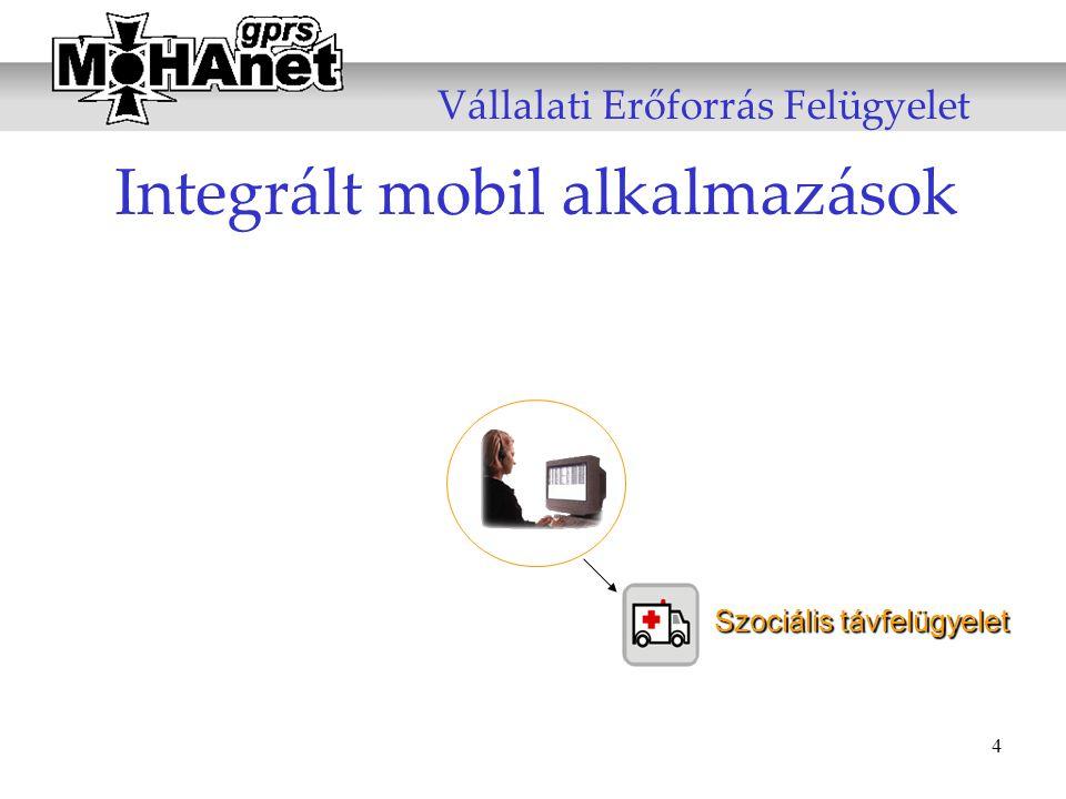 4 Szociális távfelügyelet Integrált mobil alkalmazások Vállalati Erőforrás Felügyelet