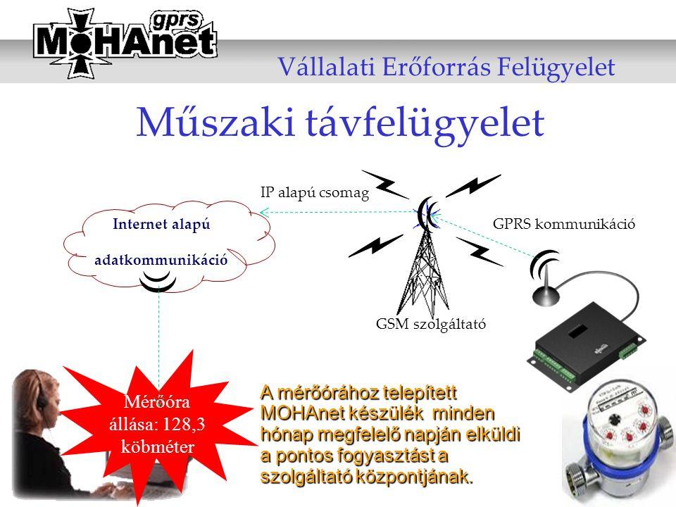 Műszaki távfelügyelet Internet alapú adatkommunikáció A mérőórához telepített MOHAnet készülék minden hónap megfelelő napján elküldi a pontos fogyaszt