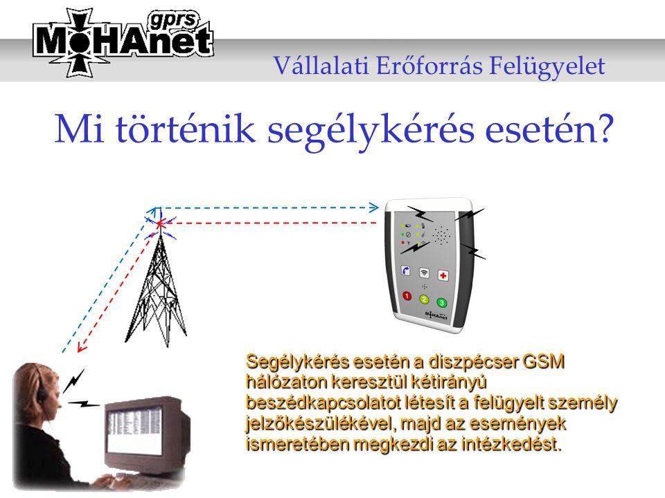 Mi történik segélykérés esetén? Segélykérés esetén a diszpécser GSM hálózaton keresztül kétirányú beszédkapcsolatot létesít a felügyelt személy jelzők