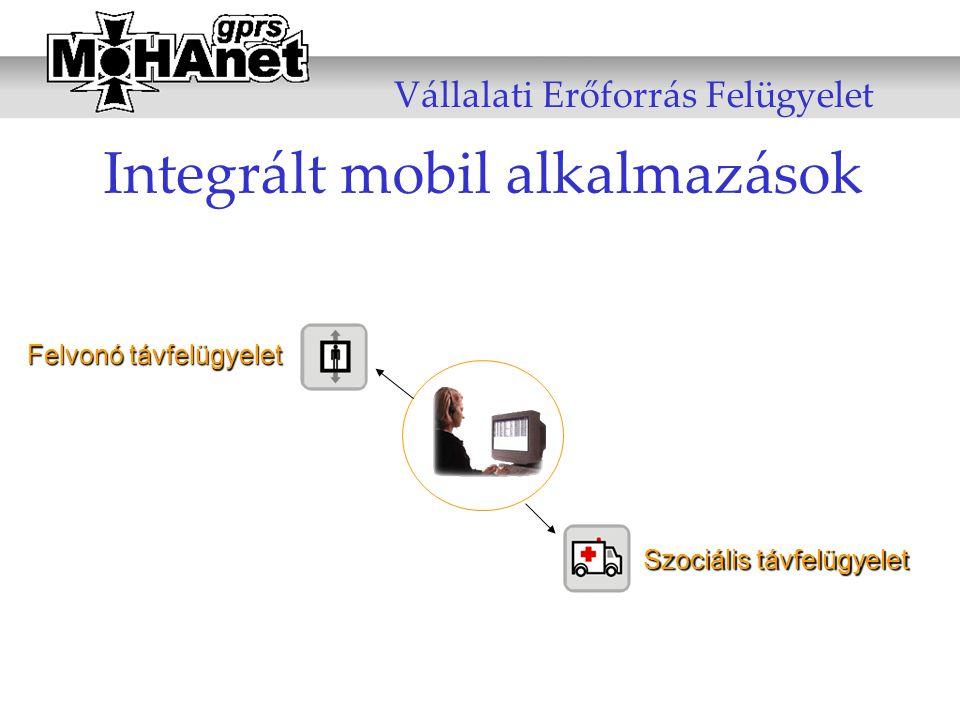 Szociális távfelügyelet Felvonó távfelügyelet Integrált mobil alkalmazások Vállalati Erőforrás Felügyelet