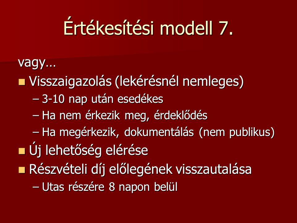 Értékesítési modell 7.